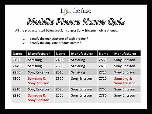 Product Naming Quiz Answers